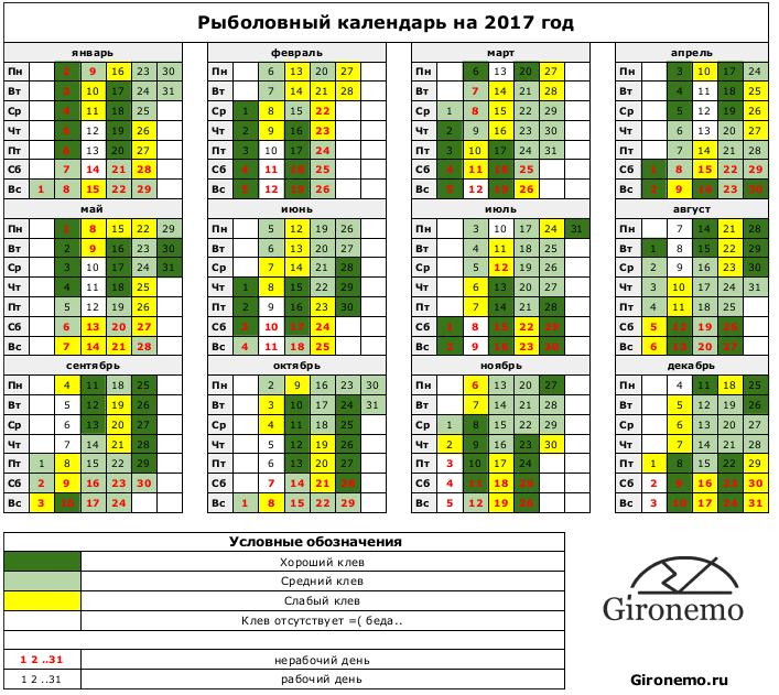 Рыбаловный календарь на 2017 год